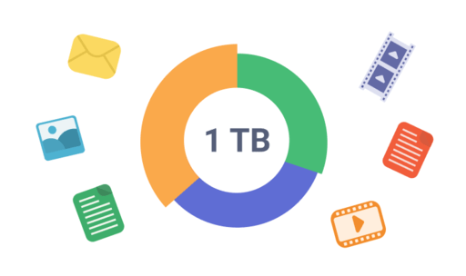Find out how many gigabytes and megabytes are in 1 terabyte and how to transfer 1 TB of data with FileWhopper easily.