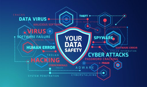 There are many threats to your data's safety, so make sure you take measures to avoid them.